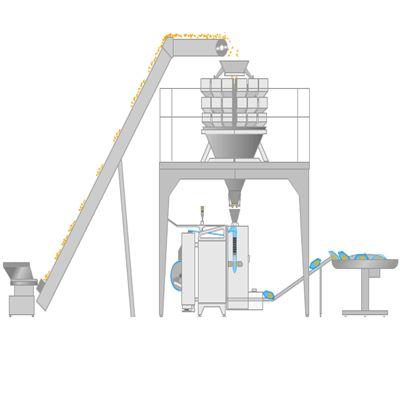 Оборудование для фасовки орехов и семян