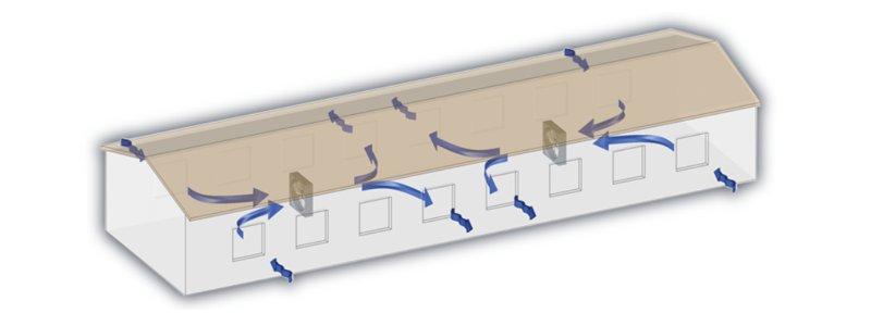 Схема рециркулирующей вентиляции свинофермы