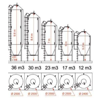 Размеры силосов для хранения корма для животных